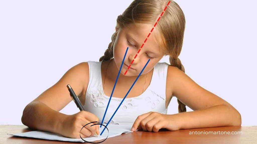 come impugnare la penna
